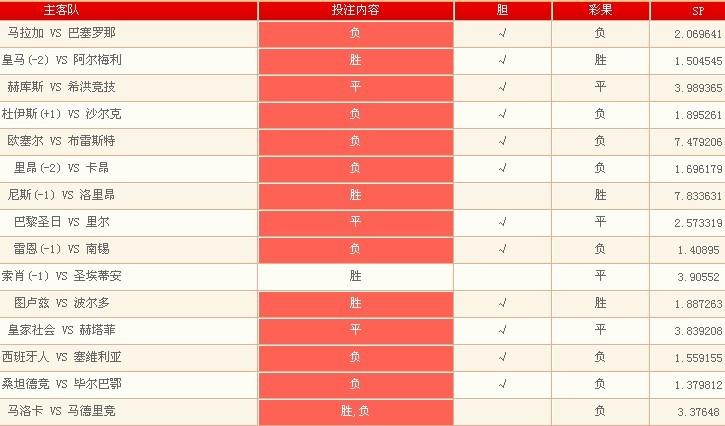北京单场10517期惊现惊天混合
