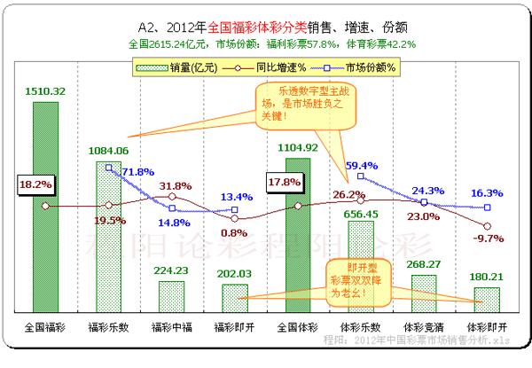 gdp较上年增长率怎么算_怎么计算不变价格 GDP的增长率
