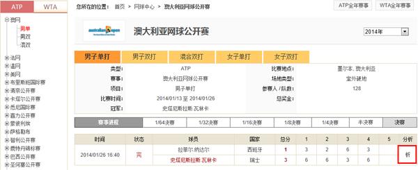 爱波网狠狠操_爱波网资料中心又迎新成员-网球中心上线了!
